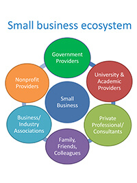 Massachusetts Growth Capital Corporation Small Business Technical Assistance Program Evaluation